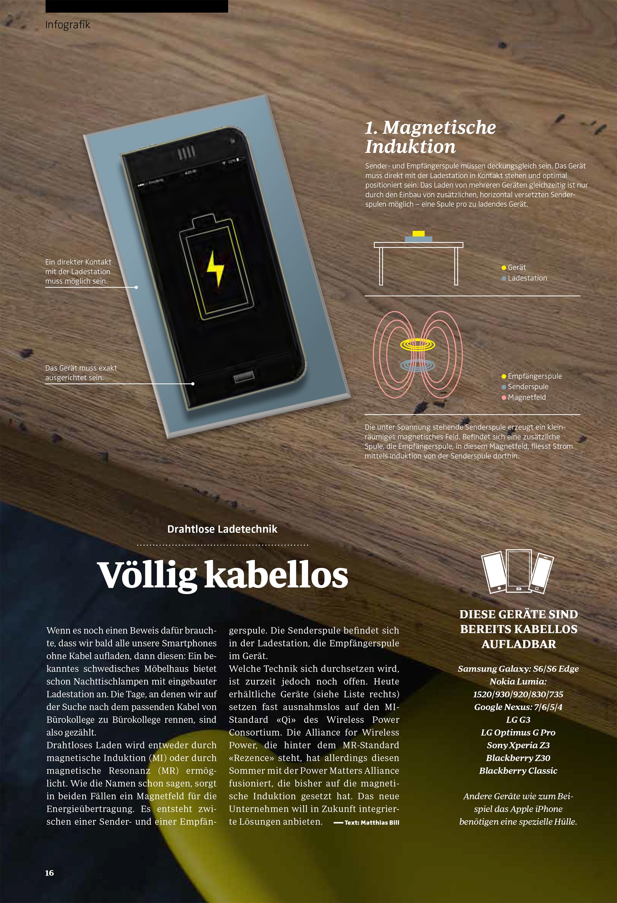 TearSheet_19_Strom Infografik voellig kabellos_01